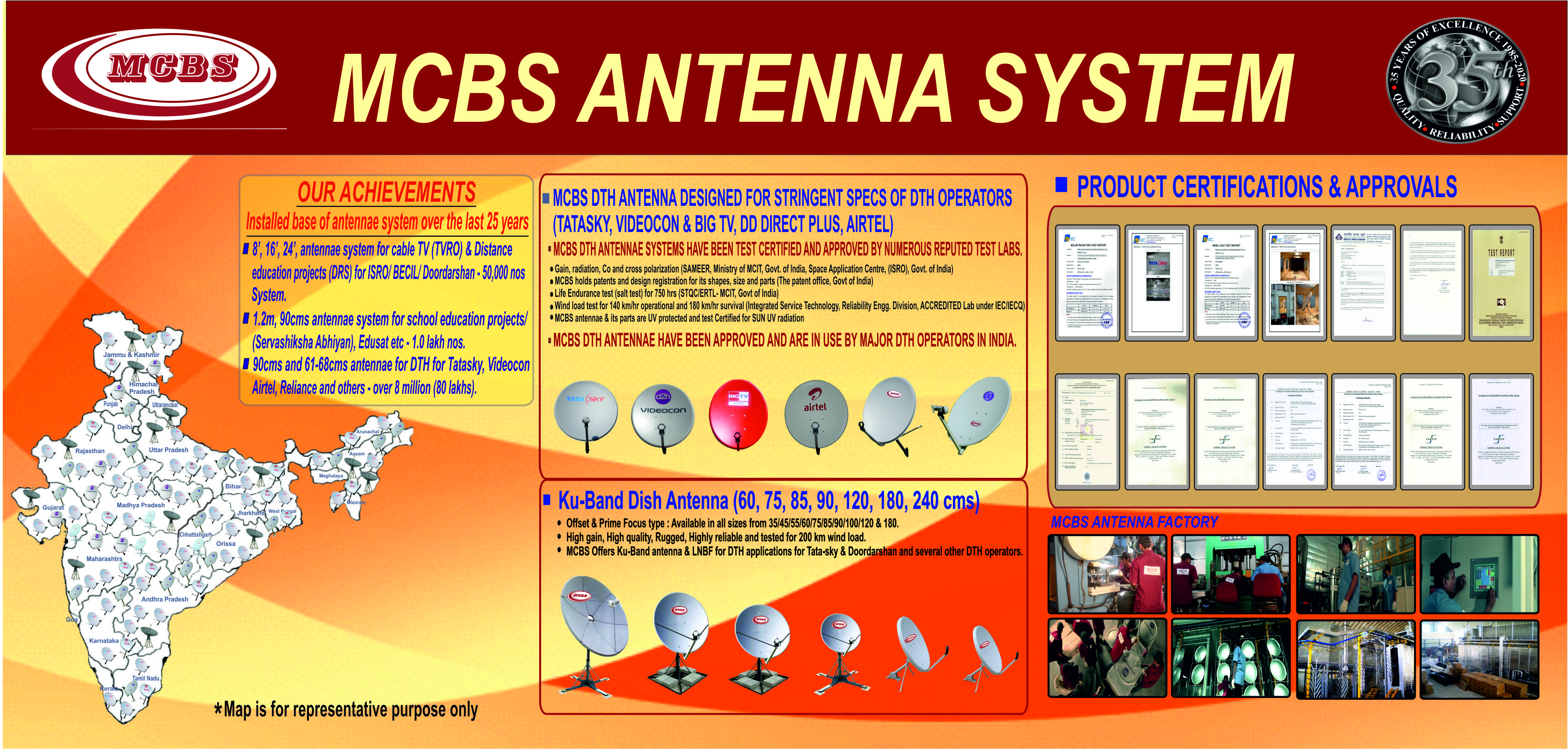 MCBS-Manufacturer of DTH antenna, CATV Products / CCTV Products and